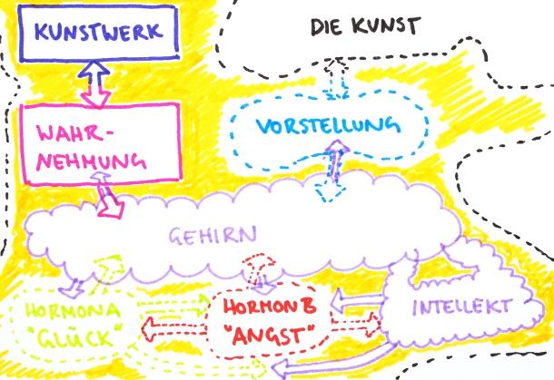 Herzner System 04